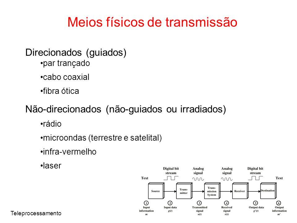 Teleprocessamento Meios físicos de transmissão Direcionados (guiados) par trançado cabo coaxial fibra ótica Não-direcionados (não-guiados ou irradiados) rádio microondas (terrestre e satelital) infra-vermelho laser