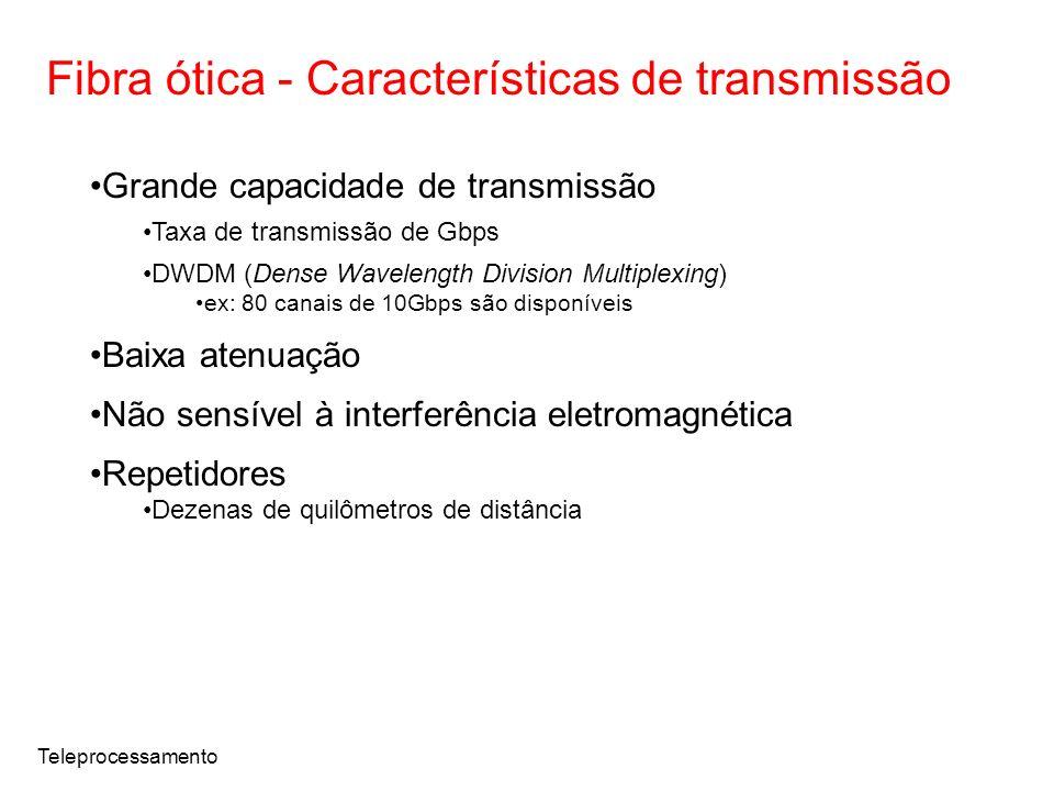Teleprocessamento Fibra ótica - Características de transmissão Grande capacidade de transmissão Taxa de transmissão de Gbps DWDM (Dense Wavelength Division Multiplexing) ex: 80 canais de 10Gbps são disponíveis Baixa atenuação Não sensível à interferência eletromagnética Repetidores Dezenas de quilômetros de distância