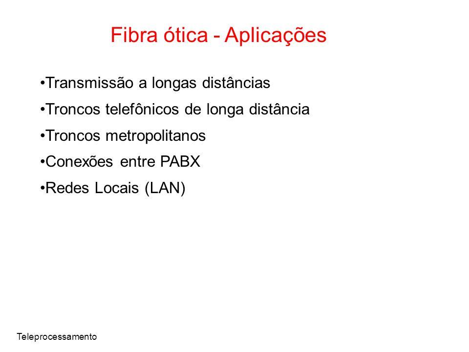 Teleprocessamento Fibra ótica - Aplicações Transmissão a longas distâncias Troncos telefônicos de longa distância Troncos metropolitanos Conexões entre PABX Redes Locais (LAN)