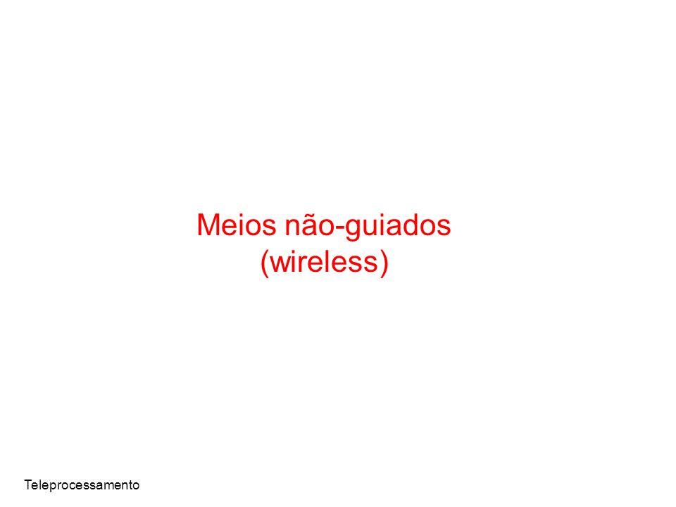 Teleprocessamento Meios não-guiados (wireless)