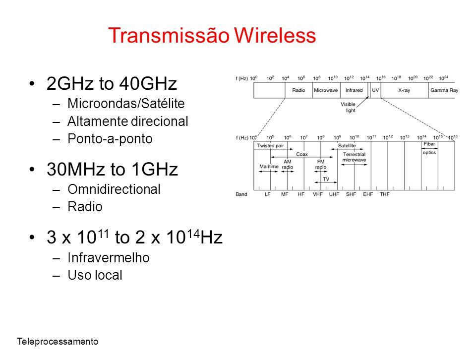Teleprocessamento Transmissão Wireless 2GHz to 40GHz –Microondas/Satélite –Altamente direcional –Ponto-a-ponto 30MHz to 1GHz –Omnidirectional –Radio 3 x 10 11 to 2 x 10 14 Hz –Infravermelho –Uso local