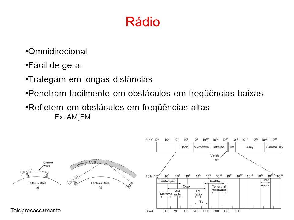 Teleprocessamento Rádio Omnidirecional Fácil de gerar Trafegam em longas distâncias Penetram facilmente em obstáculos em freqüências baixas Refletem em obstáculos em freqüências altas Ex: AM,FM