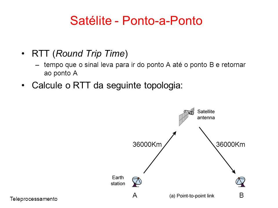 Teleprocessamento Satélite - Ponto-a-Ponto RTT (Round Trip Time) –tempo que o sinal leva para ir do ponto A até o ponto B e retornar ao ponto A Calcule o RTT da seguinte topologia: AB 36000Km