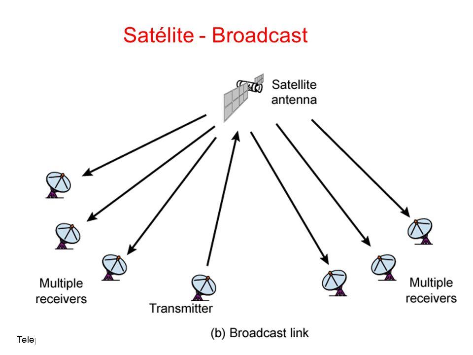 Teleprocessamento Satélite - Broadcast