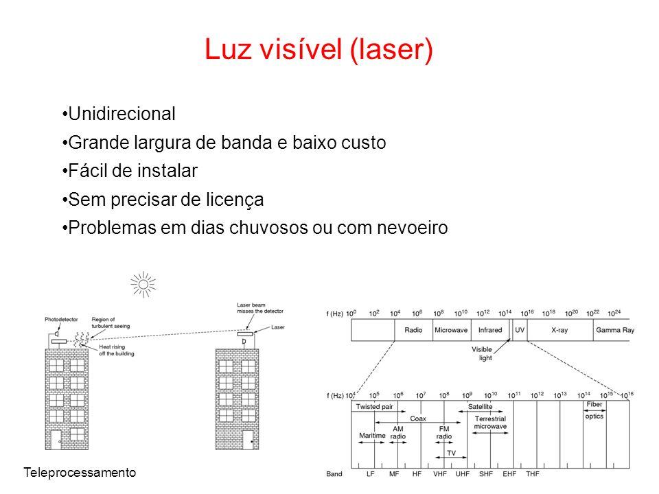 Teleprocessamento Luz visível (laser) Unidirecional Grande largura de banda e baixo custo Fácil de instalar Sem precisar de licença Problemas em dias chuvosos ou com nevoeiro