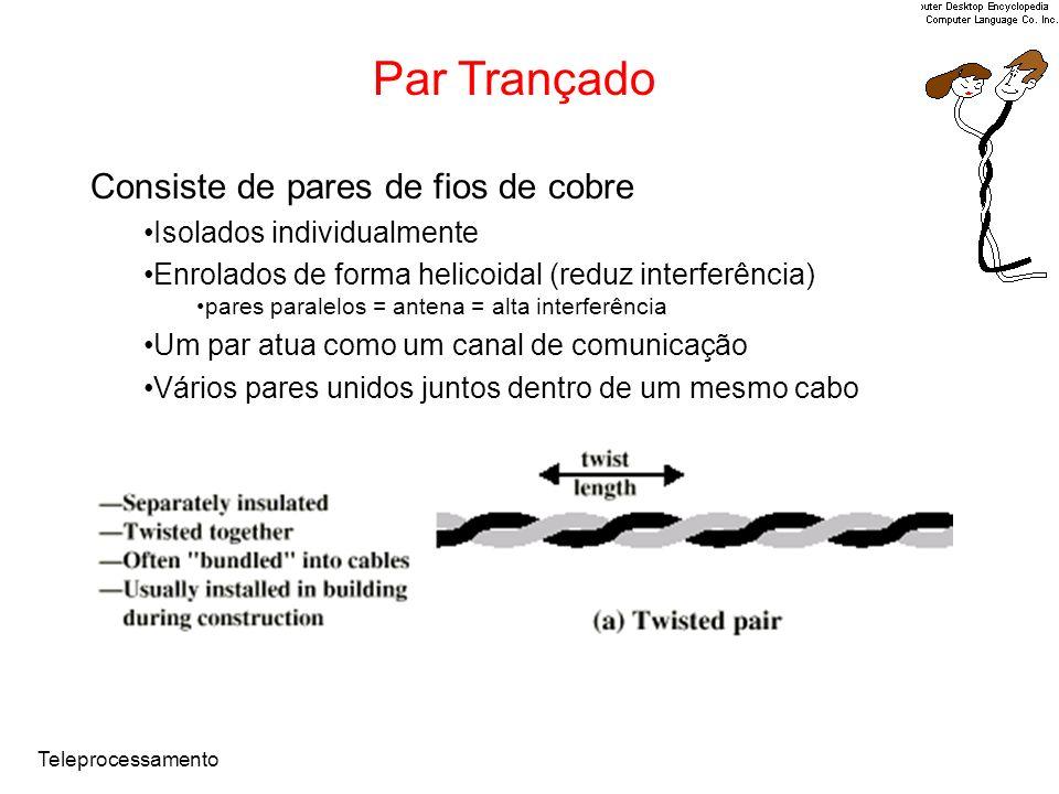 Teleprocessamento Consiste de pares de fios de cobre Isolados individualmente Enrolados de forma helicoidal (reduz interferência) pares paralelos = antena = alta interferência Um par atua como um canal de comunicação Vários pares unidos juntos dentro de um mesmo cabo Par Trançado
