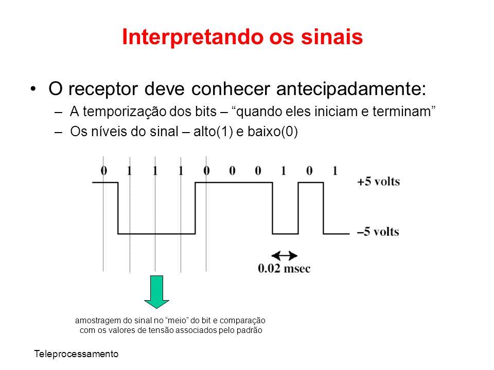 Teleprocessamento Interpretando os sinais O receptor deve conhecer antecipadamente: –A temporização dos bits – quando eles iniciam e terminam –Os níve
