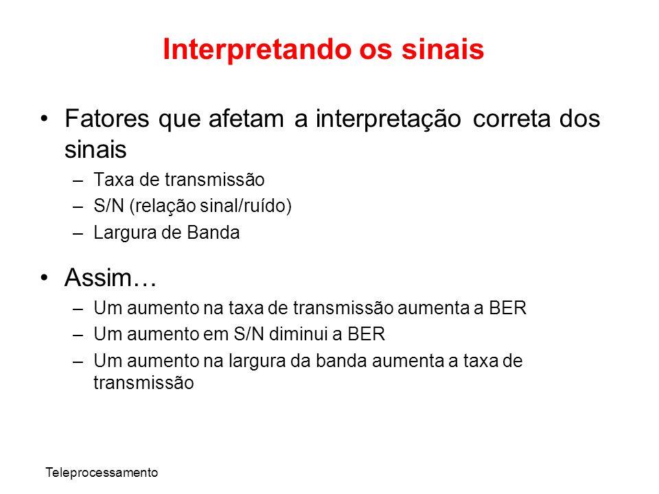 Teleprocessamento Interpretando os sinais Fatores que afetam a interpretação correta dos sinais –Taxa de transmissão –S/N (relação sinal/ruído) –Largu