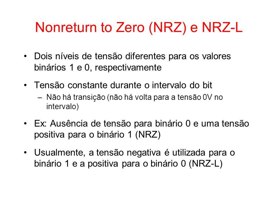 Nonreturn to Zero (NRZ) e NRZ-L Dois níveis de tensão diferentes para os valores binários 1 e 0, respectivamente Tensão constante durante o intervalo