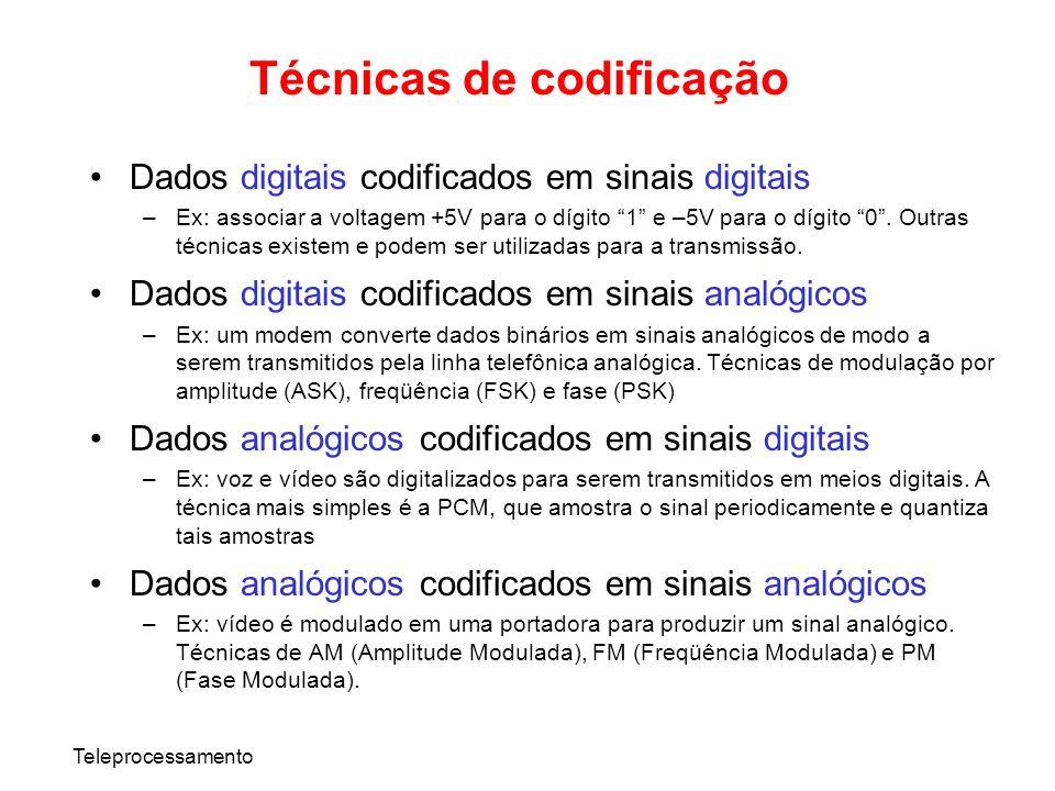 Teleprocessamento Técnicas de codificação Dados digitais codificados em sinais digitais –Ex: associar a voltagem +5V para o dígito 1 e –5V para o dígi