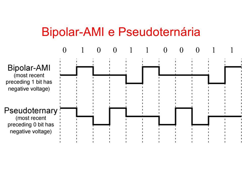 Bipolar-AMI e Pseudoternária 0 1 0 0 1 1 0 0 0 1 1