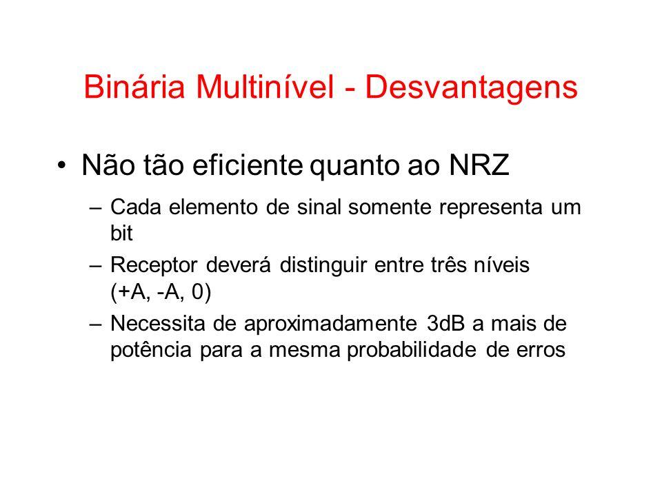 Binária Multinível - Desvantagens Não tão eficiente quanto ao NRZ –Cada elemento de sinal somente representa um bit –Receptor deverá distinguir entre