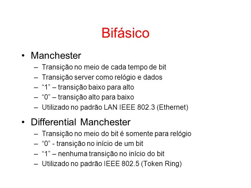 Bifásico Manchester –Transição no meio de cada tempo de bit –Transição server como relógio e dados –1 – transição baixo para alto –0 – transição alto