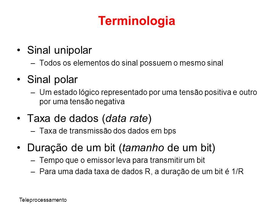 Teleprocessamento Terminologia Sinal unipolar –Todos os elementos do sinal possuem o mesmo sinal Sinal polar –Um estado lógico representado por uma te