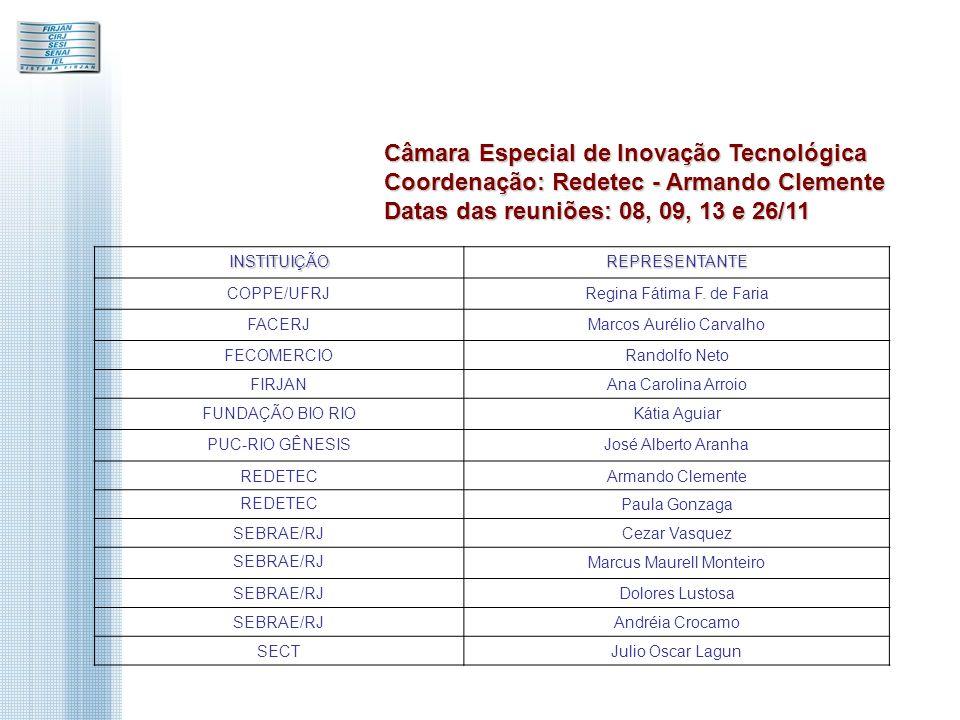 Câmara Especial de Inovação Tecnológica Coordenação: Redetec - Armando Clemente Datas das reuniões: 08, 09, 13 e 26/11 INSTITUIÇÃOREPRESENTANTE COPPE/UFRJRegina Fátima F.
