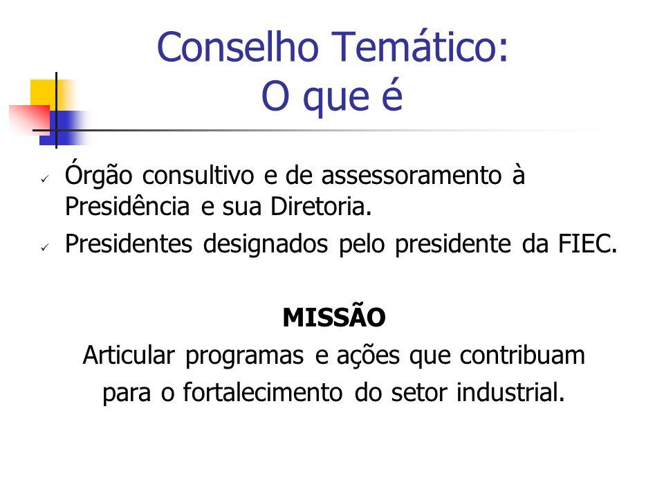 Discutir e propor estratégias relacionadas com meio ambiente e de interesse do setor industrial, no âmbito de sua respectiva abrangência temática.