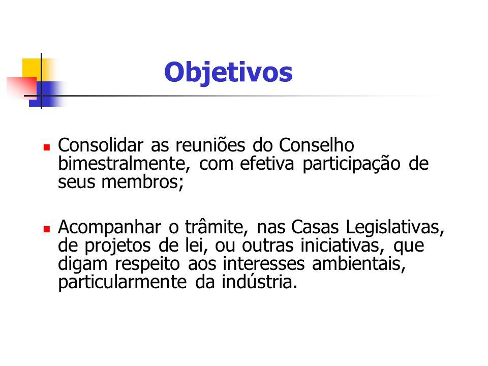 COTEMA 2008 Linhas de Ação para 2008 Implantação Coleta Seletiva Industrial - (CSI); Isenção de ICMS para as Empresas que preservam o Meio Ambiente; Implantação do Sistema de Gestão Ambiental nas Industrias - (SGA).