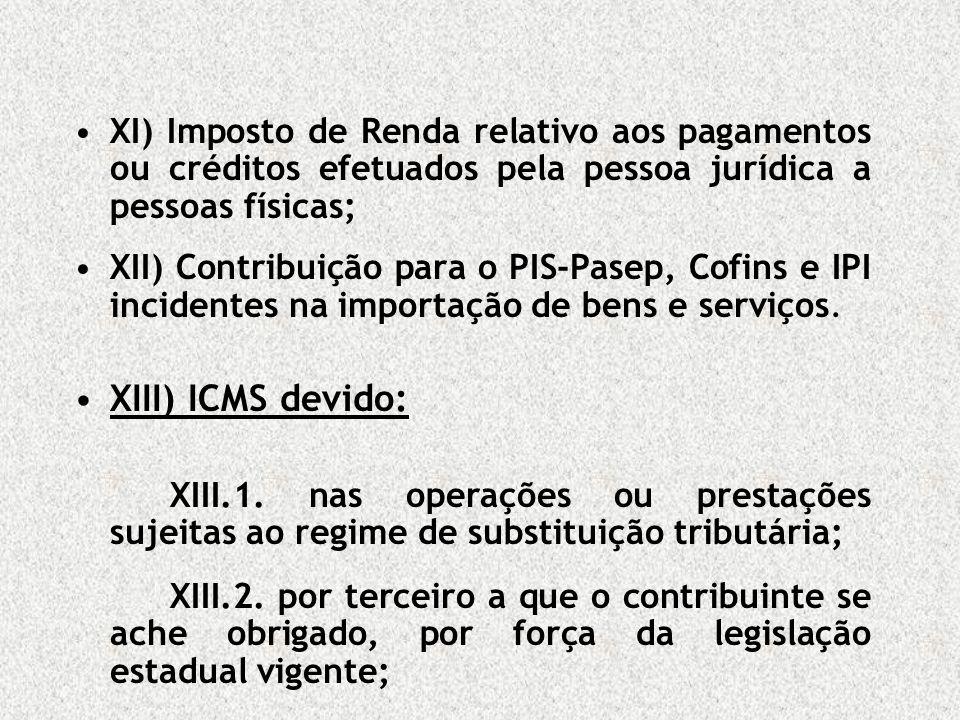 XI) Imposto de Renda relativo aos pagamentos ou créditos efetuados pela pessoa jurídica a pessoas físicas; XII) Contribuição para o PIS-Pasep, Cofins
