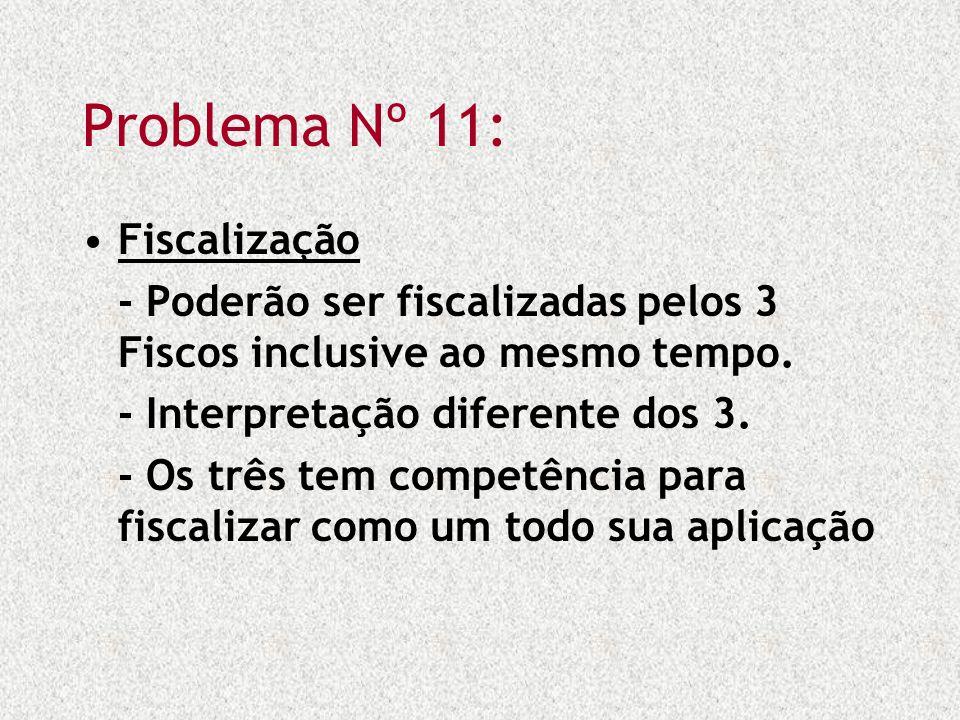 Problema Nº 11: Fiscalização - Poderão ser fiscalizadas pelos 3 Fiscos inclusive ao mesmo tempo. - Interpretação diferente dos 3. - Os três tem compet