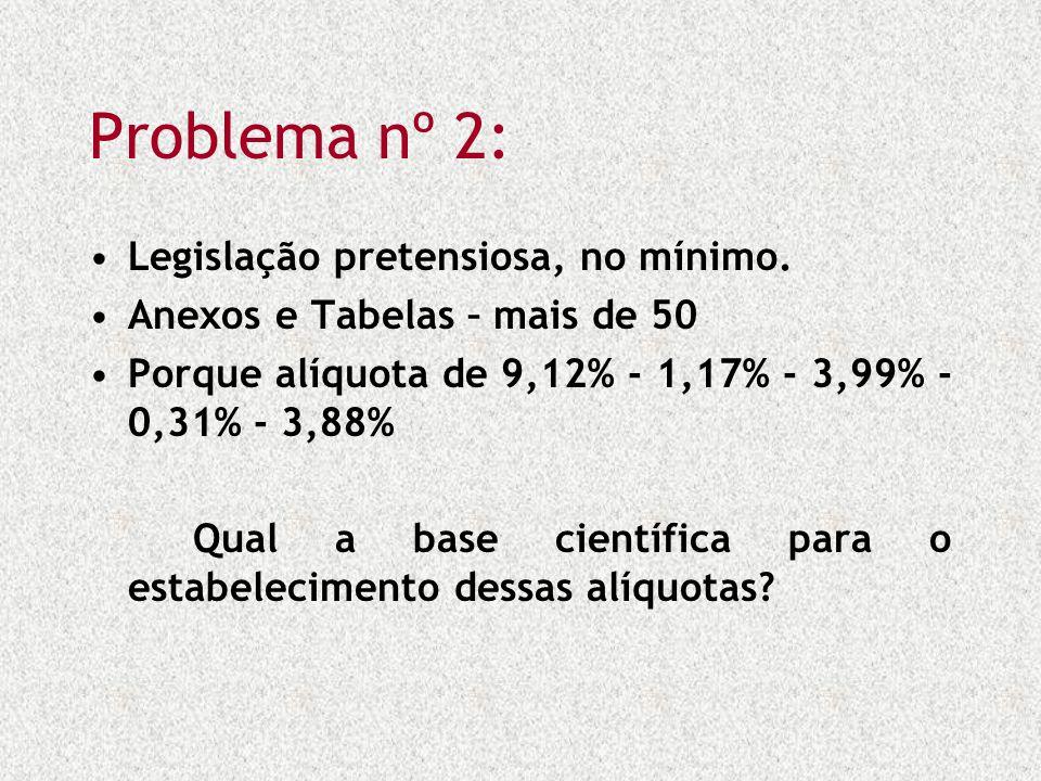 Problema nº 2: Legislação pretensiosa, no mínimo. Anexos e Tabelas – mais de 50 Porque alíquota de 9,12% - 1,17% - 3,99% - 0,31% - 3,88% Qual a base c