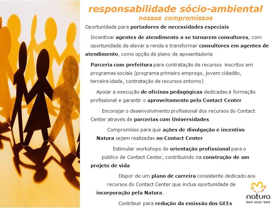 responsabilidade sócio-ambiental nossos compromissos Oportunidade para portadores de necessidades especiais Incentivar agentes de atendimento a se tor
