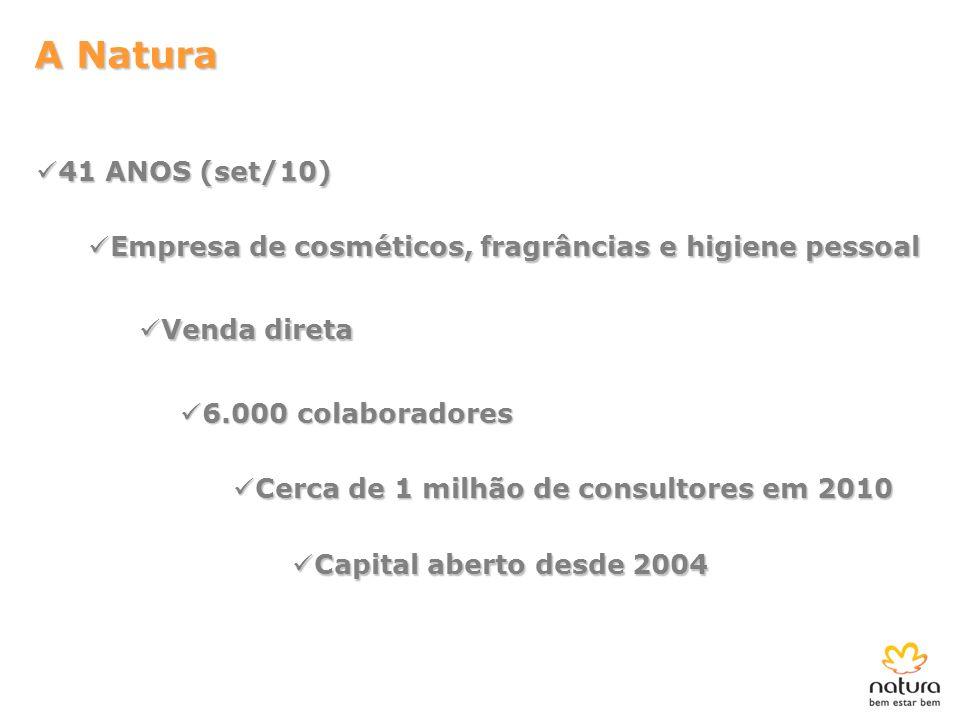 A Natura 41 ANOS (set/10) 41 ANOS (set/10) Empresa de cosméticos, fragrâncias e higiene pessoal Empresa de cosméticos, fragrâncias e higiene pessoal V