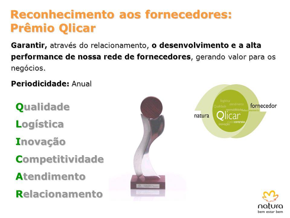 Reconhecimento aos fornecedores: Prêmio Qlicar Garantir, através do relacionamento, o desenvolvimento e a alta performance de nossa rede de fornecedor