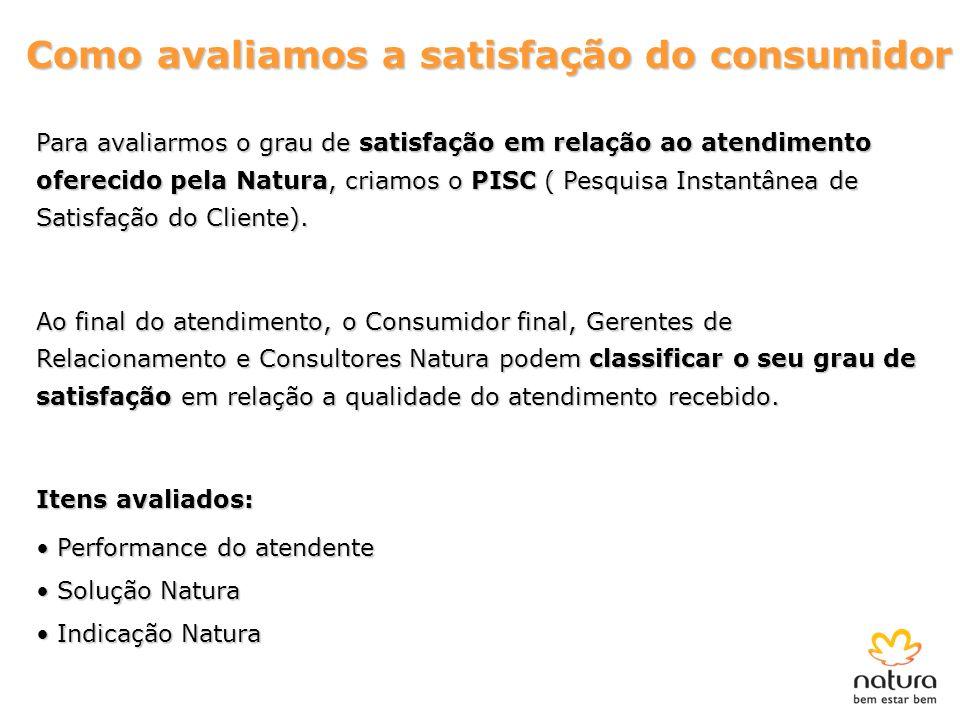Como avaliamos a satisfação do consumidor Para avaliarmos o grau de satisfação em relação ao atendimento oferecido pela Natura, criamos o PISC ( Pesqu