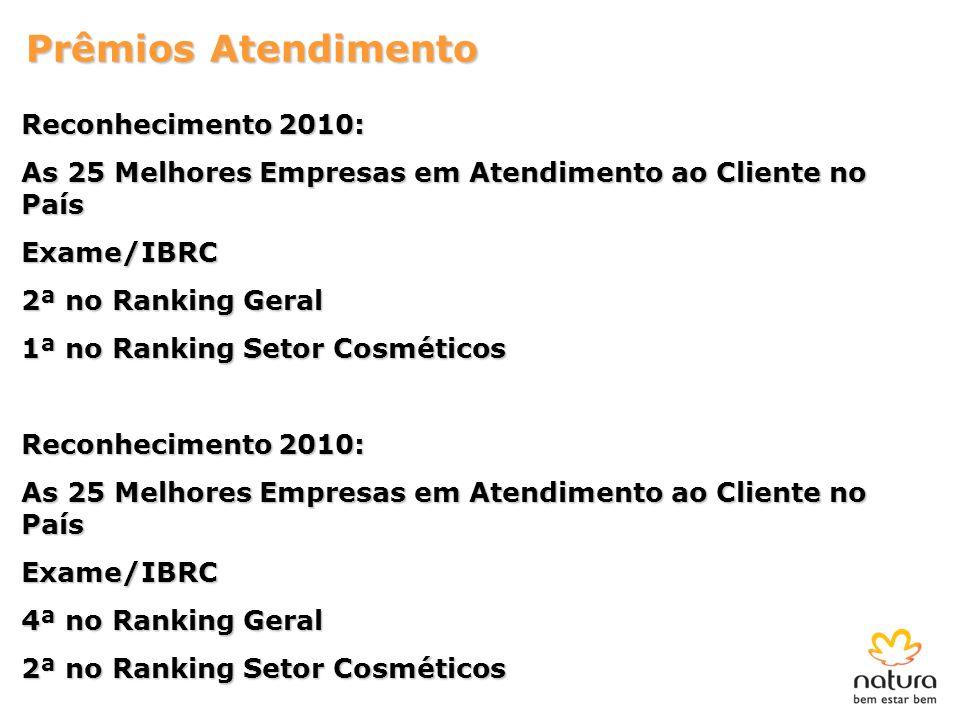 Prêmios Atendimento Reconhecimento 2010: As 25 Melhores Empresas em Atendimento ao Cliente no País Exame/IBRC 2ª no Ranking Geral 1ª no Ranking Setor