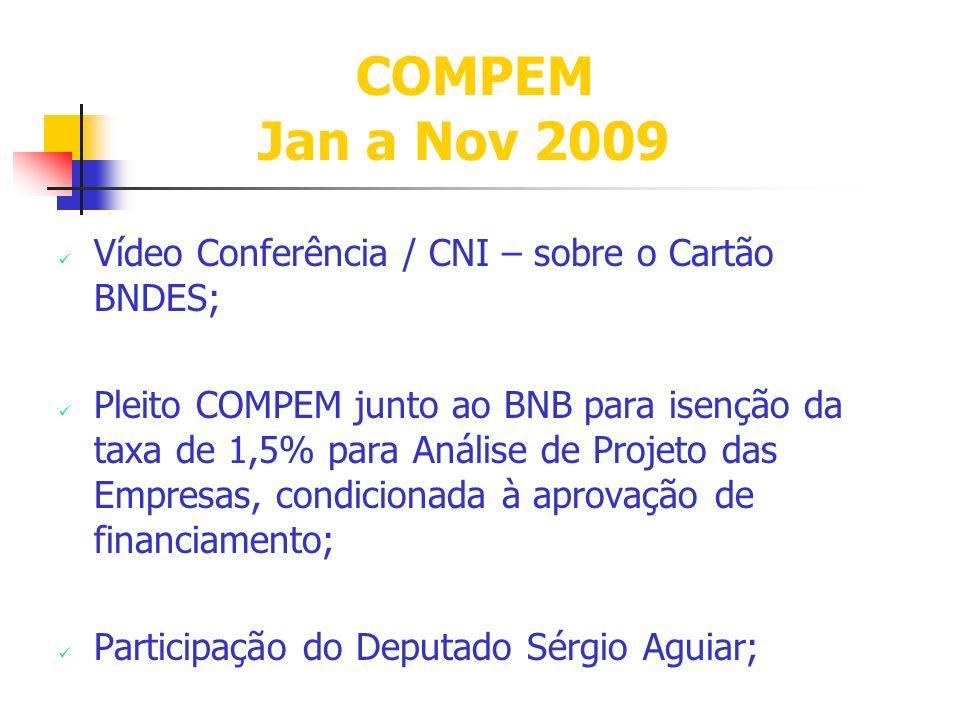 COMPEM Jan a Nov 2009 Vídeo Conferência / CNI – sobre o Cartão BNDES; Pleito COMPEM junto ao BNB para isenção da taxa de 1,5% para Análise de Projeto das Empresas, condicionada à aprovação de financiamento; Participação do Deputado Sérgio Aguiar;