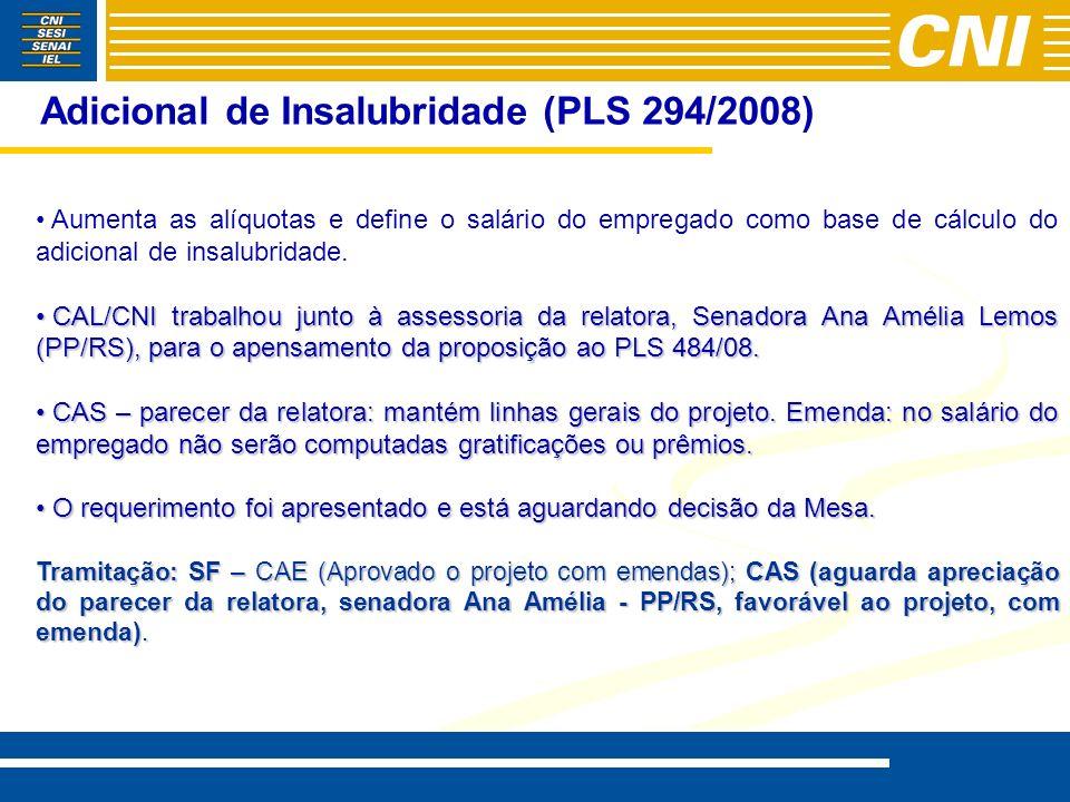 Adicional de Insalubridade (PLS 294/2008) Aumenta as alíquotas e define o salário do empregado como base de cálculo do adicional de insalubridade. CAL