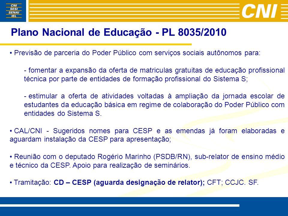 Plano Nacional de Educação - PL 8035/2010 Previsão de parceria do Poder Público com serviços sociais autônomos para: - - fomentar a expansão da oferta