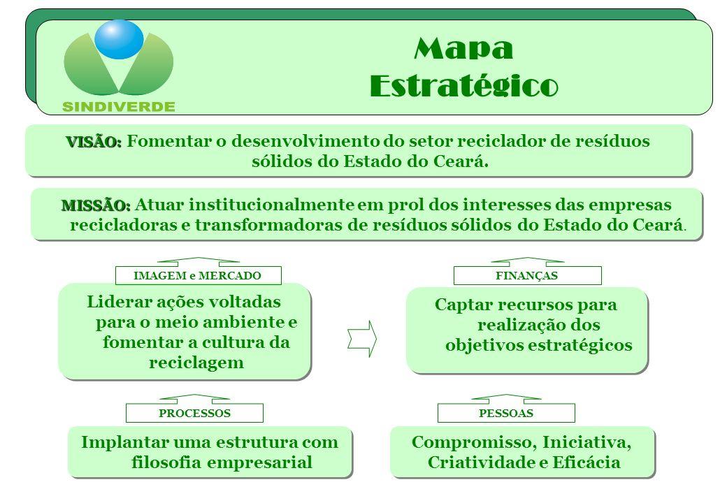 VISÃO: VISÃO: Fomentar o desenvolvimento do setor reciclador de resíduos sólidos do Estado do Ceará. MISSÃO: MISSÃO: Atuar institucionalmente em prol