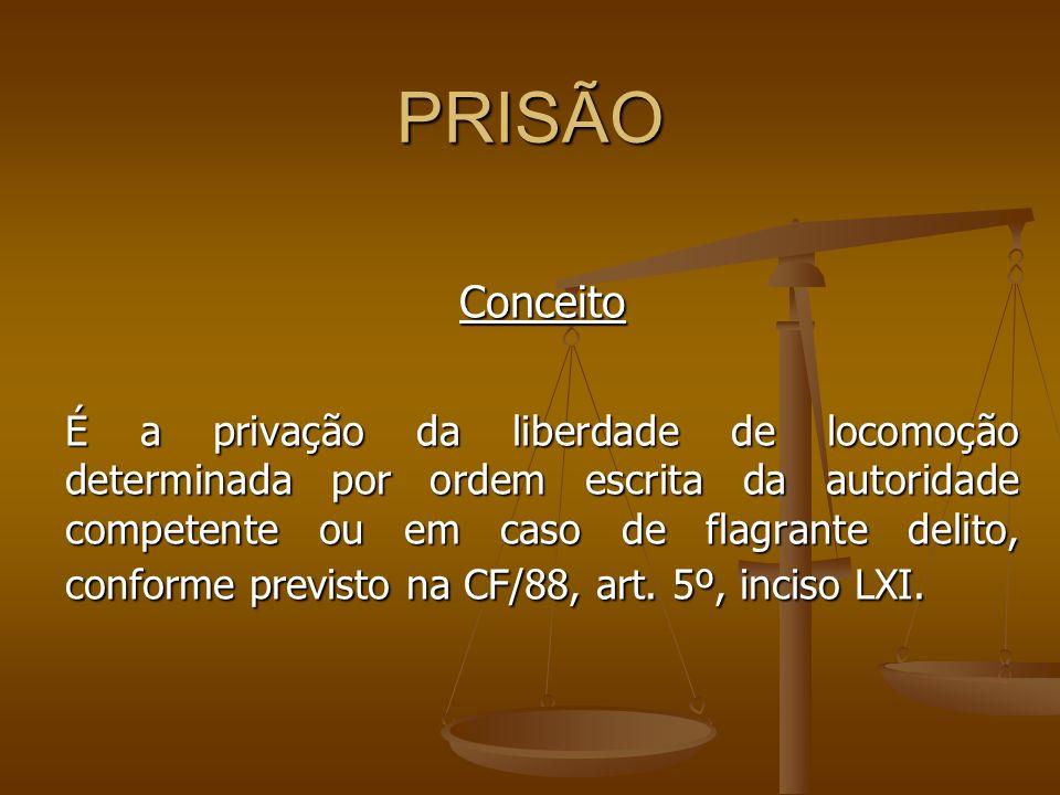 Prisão civil – prevista na CF/88, art.