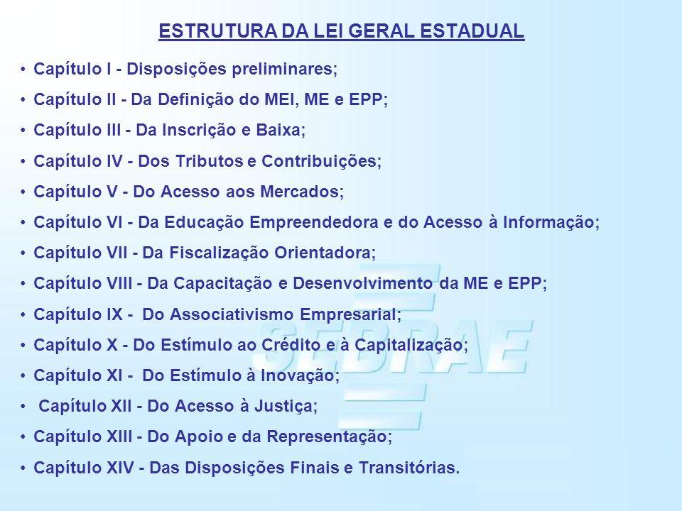 ESTRUTURA DA LEI GERAL ESTADUAL Capítulo I - Disposições preliminares; Capítulo II - Da Definição do MEI, ME e EPP; Capítulo III - Da Inscrição e Baix