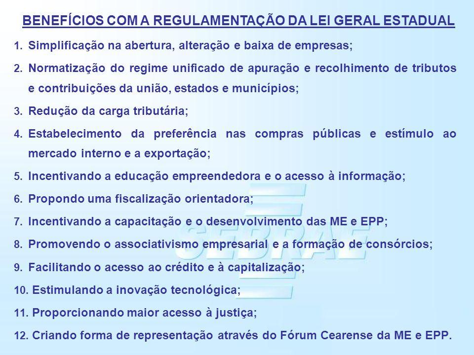 1. 1. Simplificação na abertura, alteração e baixa de empresas; 2. 2. Normatização do regime unificado de apuração e recolhimento de tributos e contri