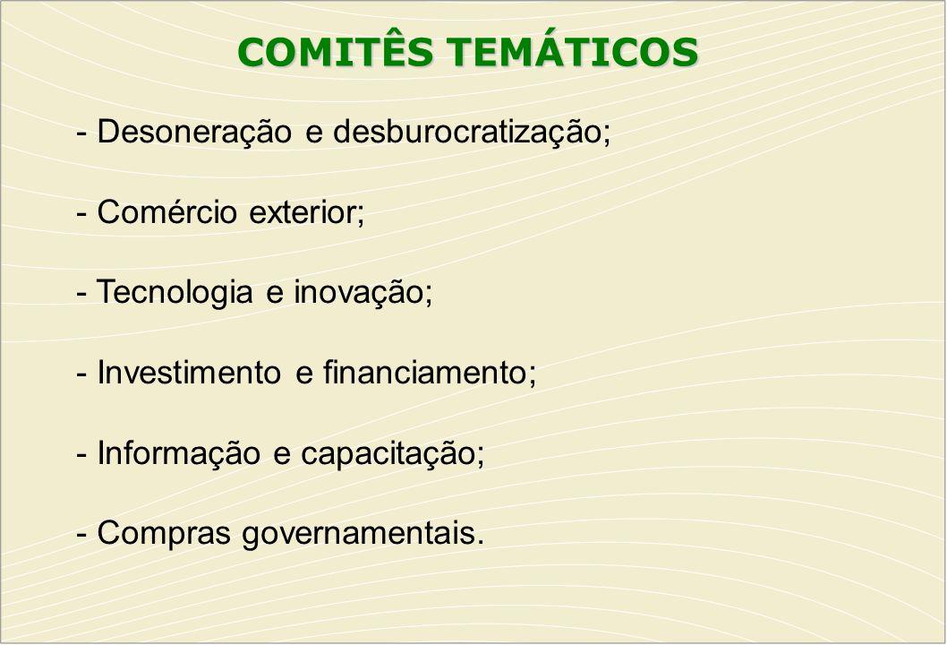 COMITÊS TEMÁTICOS - Desoneração e desburocratização; - Comércio exterior; - Tecnologia e inovação; - Investimento e financiamento; - Informação e capa