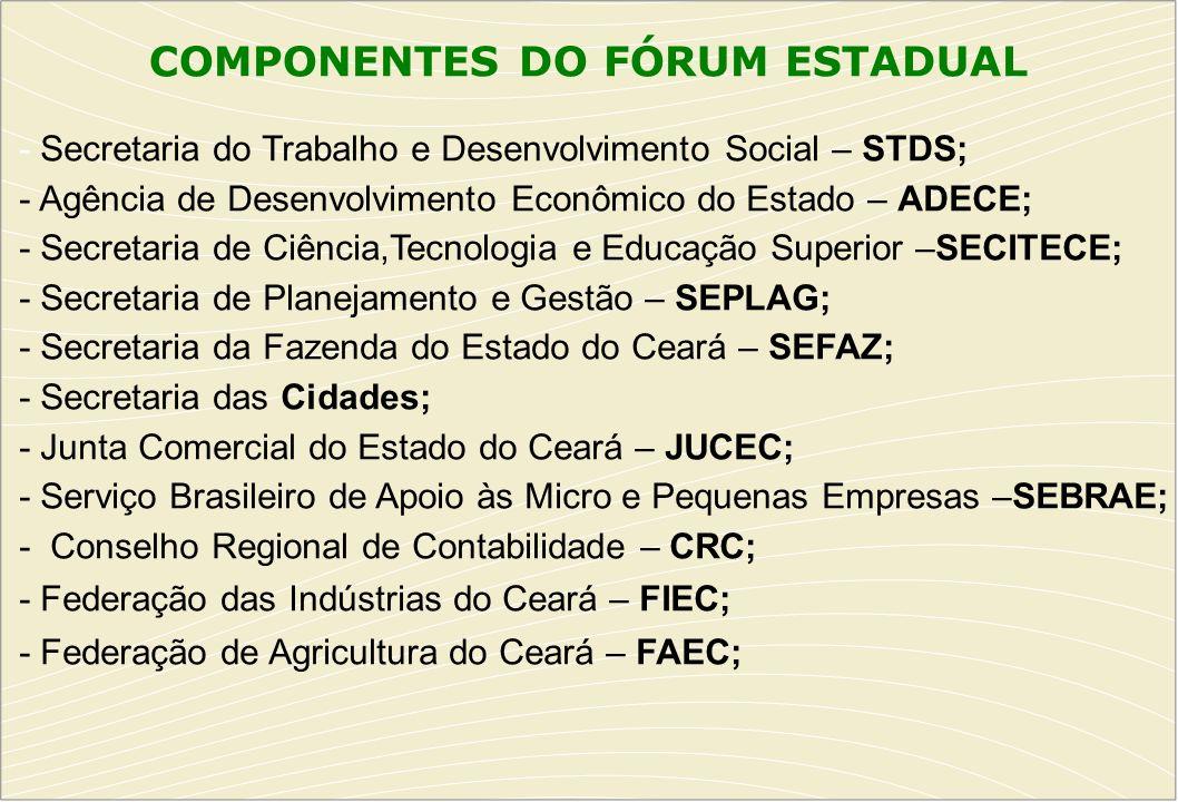 COMPONENTES DO FÓRUM ESTADUAL - Secretaria do Trabalho e Desenvolvimento Social – STDS; - Agência de Desenvolvimento Econômico do Estado – ADECE; - Se