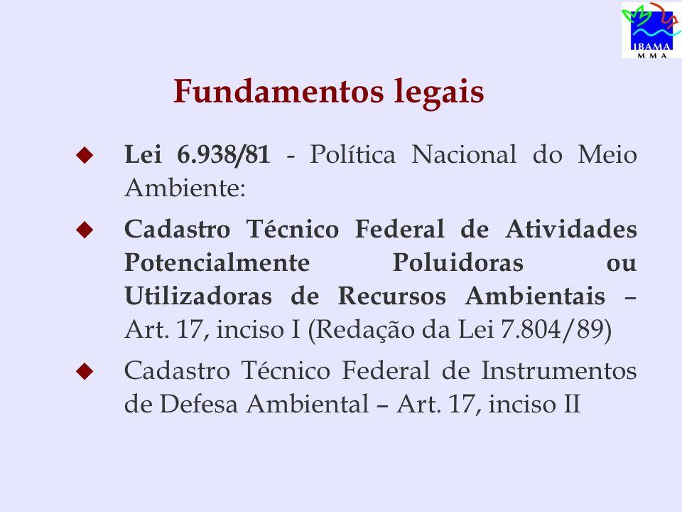 Fundamentos legais Lei 6.938/81 - Política Nacional do Meio Ambiente: Cadastro Técnico Federal de Atividades Potencialmente Poluidoras ou Utilizadoras de Recursos Ambientais – Art.