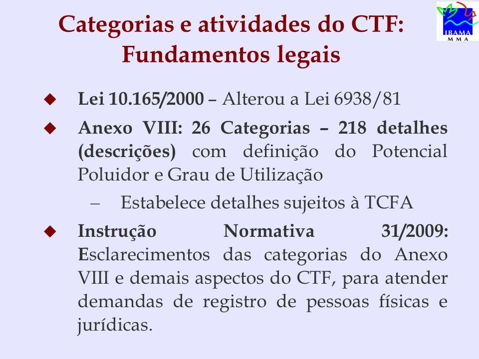 Categorias e atividades do CTF: Fundamentos legais Lei 10.165/2000 – Alterou a Lei 6938/81 Anexo VIII: 26 Categorias – 218 detalhes (descrições) com definição do Potencial Poluidor e Grau de Utilização – – Estabelece detalhes sujeitos à TCFA Instrução Normativa 31/2009: E sclarecimentos das categorias do Anexo VIII e demais aspectos do CTF, para atender demandas de registro de pessoas físicas e jurídicas.