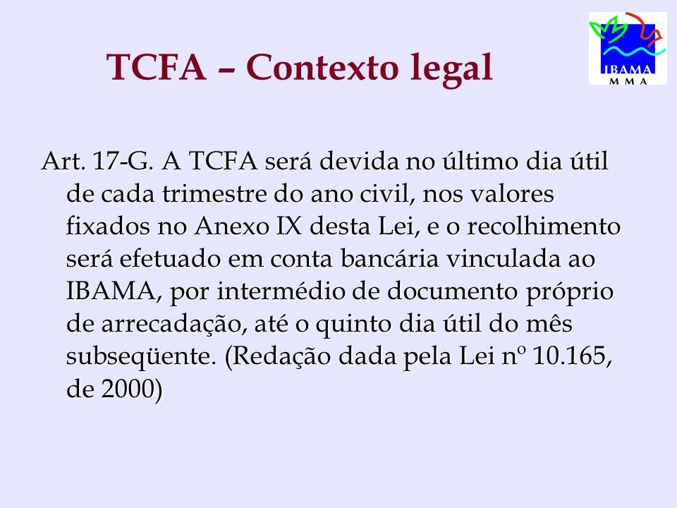 TCFA – Contexto legal Art. 17-G. A TCFA será devida no último dia útil de cada trimestre do ano civil, nos valores fixados no Anexo IX desta Lei, e o