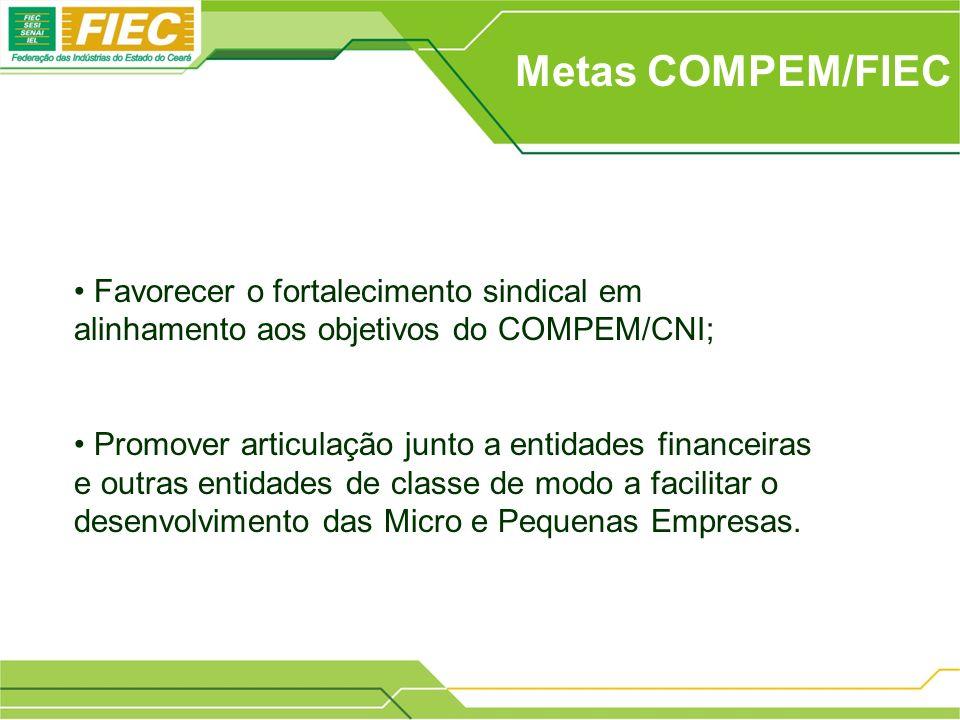 Favorecer o fortalecimento sindical em alinhamento aos objetivos do COMPEM/CNI; Promover articulação junto a entidades financeiras e outras entidades de classe de modo a facilitar o desenvolvimento das Micro e Pequenas Empresas.