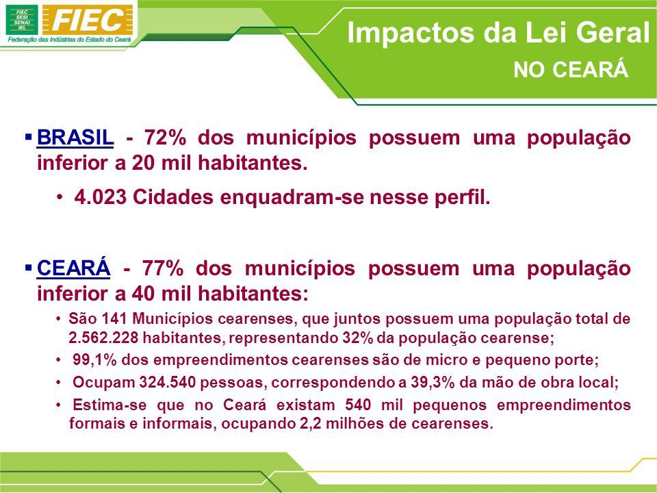 Impactos da Lei Geral Regional Nº DE MUNICÍ PIOS Nº DE MUNICÍPIOS QUE REGULAME NTARAM A LEI GERAL PERCENT UAL Baixo Jaguaribe16956% Cariri261038% Centro Sul19421% Ibiapaba7457% Inhamuns13754% Ipú8450% Litoral Leste711% Maciço de Baturité13538% Metropolitan o281139% Sertão Central14536% Norte331751% Total1847742% LEGENDA: - Esc.
