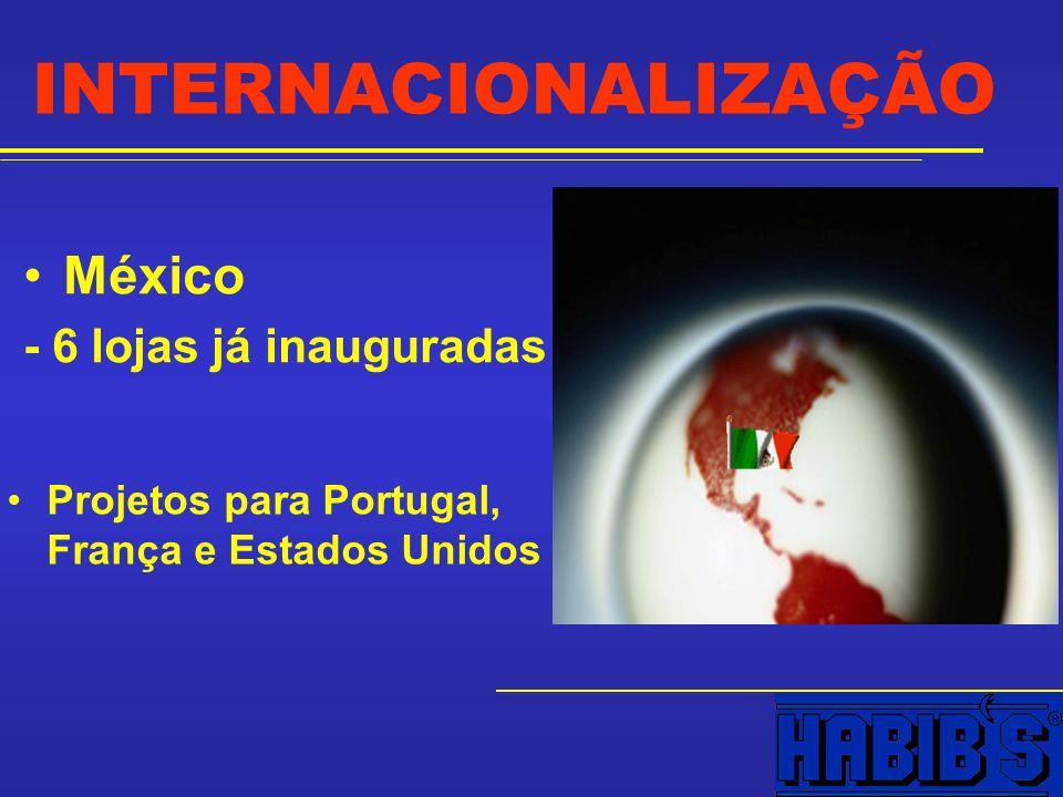 INTERNACIONALIZAÇÃO México - 6 lojas já inauguradas Projetos para Portugal, França e Estados Unidos