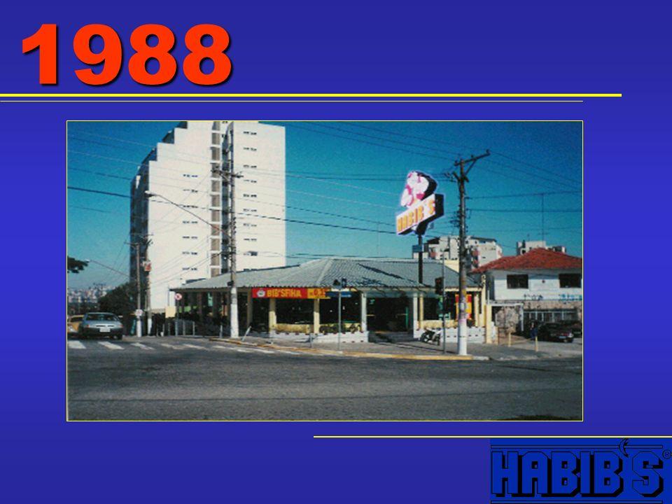 PREMIAÇÕES Melhor Franquia 1994 Melhor Franquia 1998 Selo Qualidade ABF 1999 à 2002