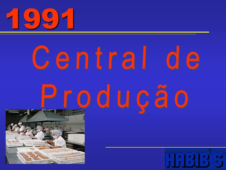 FUTURO MEGA CENTRAL –Local –Área –Congelamento –Produção DELIVERY 28 CRM* * Programa de gerenciamento do relacionamento com o cliente
