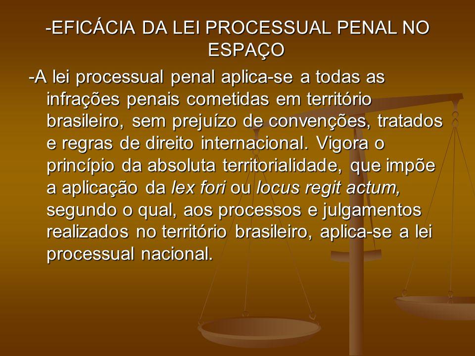 -EFICÁCIA DA LEI PROCESSUAL PENAL NO ESPAÇO -A lei processual penal aplica-se a todas as infrações penais cometidas em território brasileiro, sem prejuízo de convenções, tratados e regras de direito internacional.
