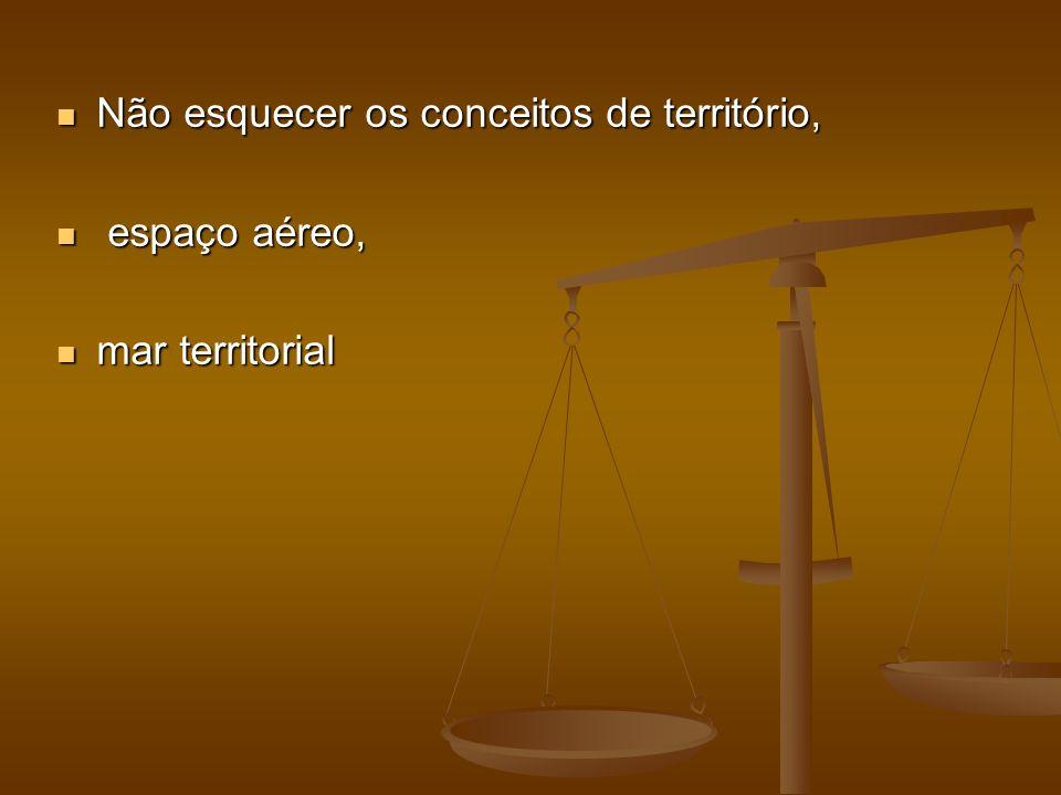 Não esquecer os conceitos de território, Não esquecer os conceitos de território, espaço aéreo, espaço aéreo, mar territorial mar territorial