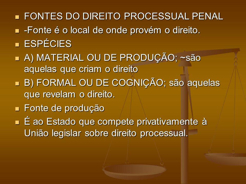 FONTES DO DIREITO PROCESSUAL PENAL FONTES DO DIREITO PROCESSUAL PENAL -Fonte é o local de onde provém o direito. -Fonte é o local de onde provém o dir