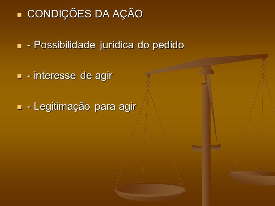 CONDIÇÕES DA AÇÃO CONDIÇÕES DA AÇÃO - Possibilidade jurídica do pedido - Possibilidade jurídica do pedido - interesse de agir - interesse de agir - Legitimação para agir - Legitimação para agir